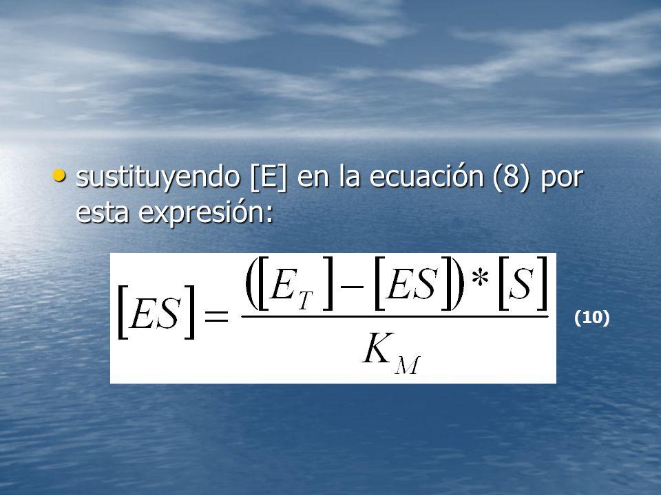 sustituyendo [E] en la ecuación (8) por esta expresión: sustituyendo [E] en la ecuación (8) por esta expresión: (10)