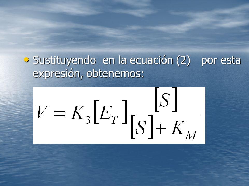 Sustituyendo en la ecuación (2) por esta expresión, obtenemos: Sustituyendo en la ecuación (2) por esta expresión, obtenemos: