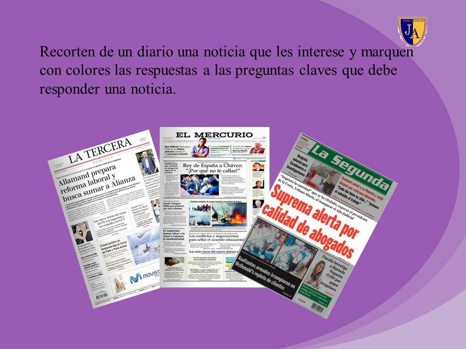 Recorten de un diario una noticia que les interese y marquen con colores las respuestas a las preguntas claves que debe responder una noticia.