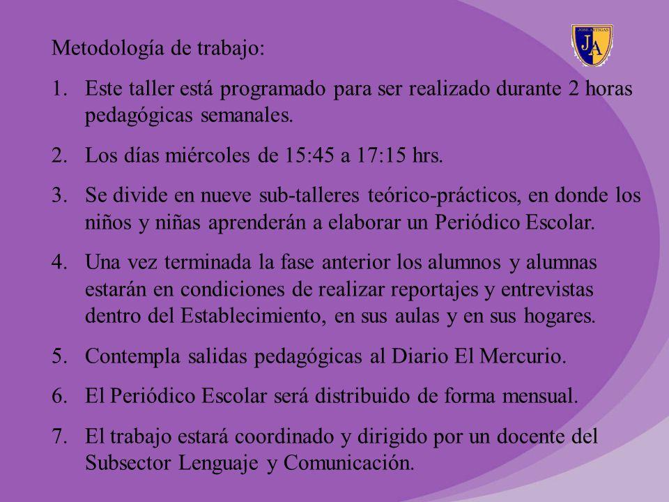 Metodología de trabajo: 1.Este taller está programado para ser realizado durante 2 horas pedagógicas semanales. 2.Los días miércoles de 15:45 a 17:15