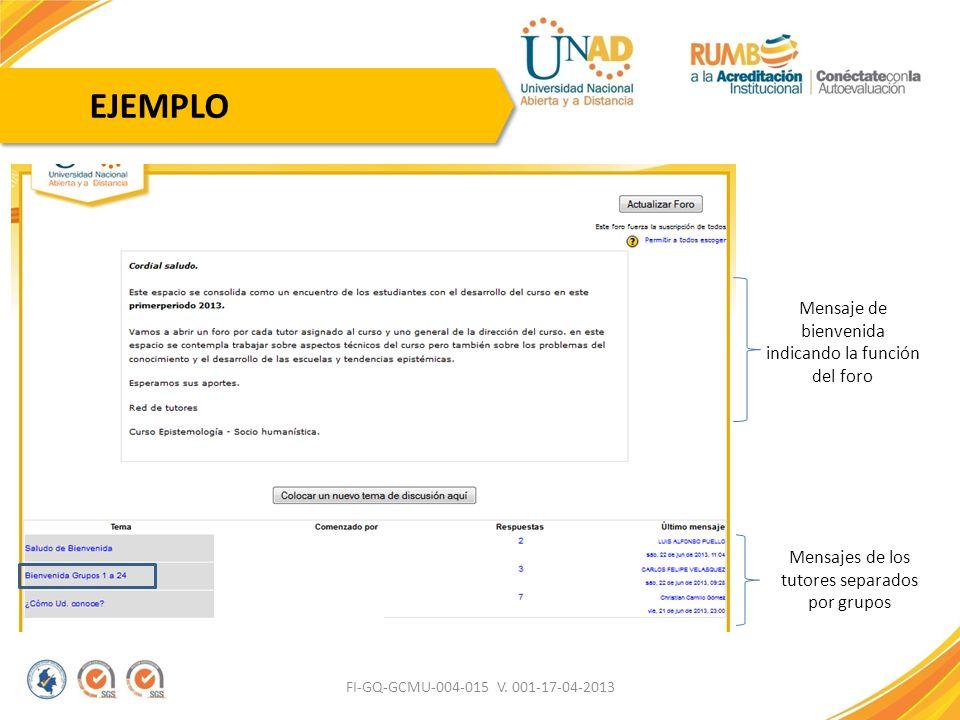 FI-GQ-GCMU-004-015 V. 001-17-04-2013 EJEMPLO Mensaje de bienvenida indicando la función del foro Mensajes de los tutores separados por grupos