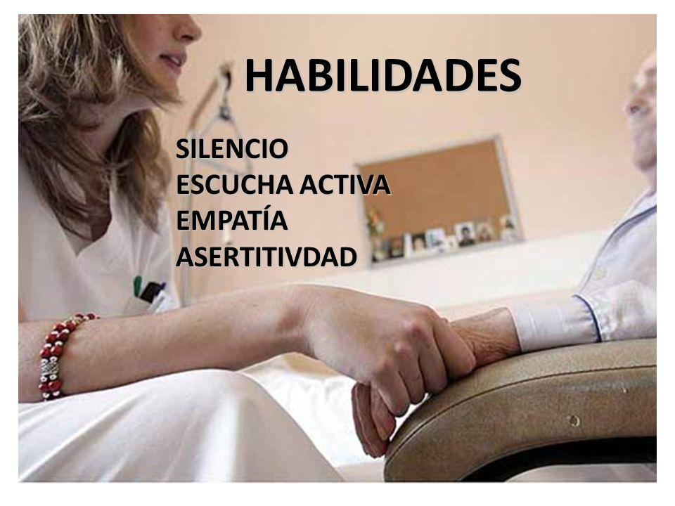 HABILIDADES SILENCIO ESCUCHA ACTIVA EMPATÍAASERTITIVDAD
