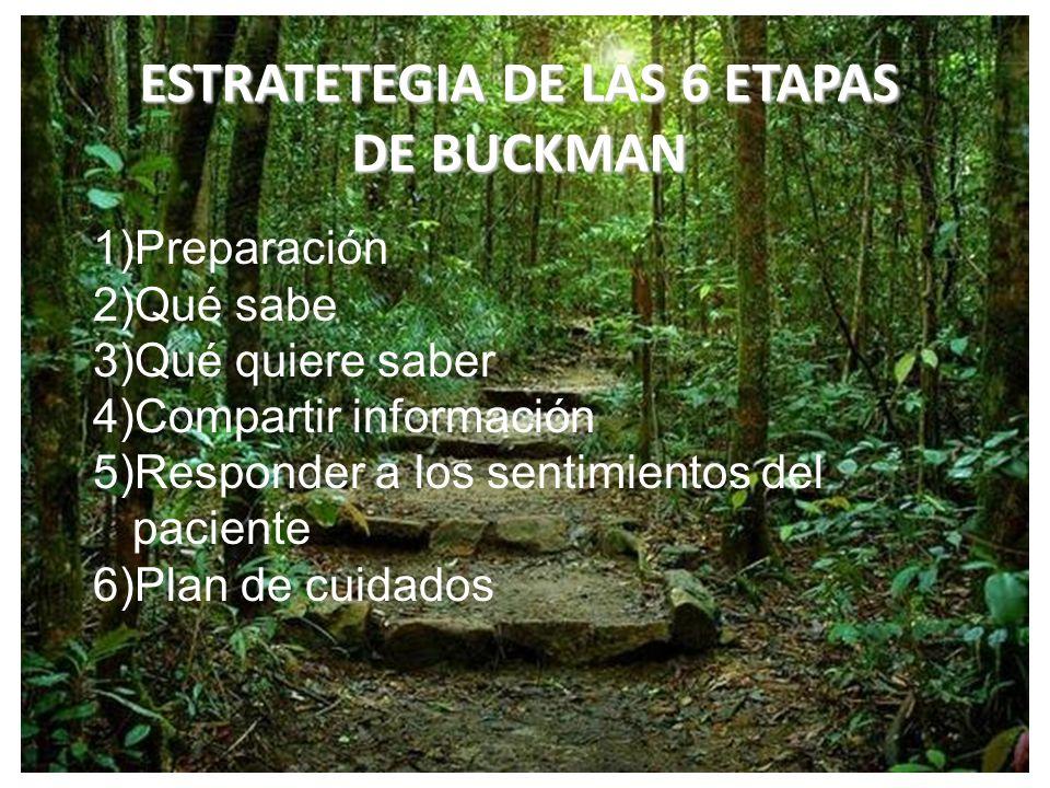ESTRATETEGIA DE LAS 6 ETAPAS DE BUCKMAN 1)Preparación 2)Qué sabe 3)Qué quiere saber 4)Compartir información 5)Responder a los sentimientos del pacient
