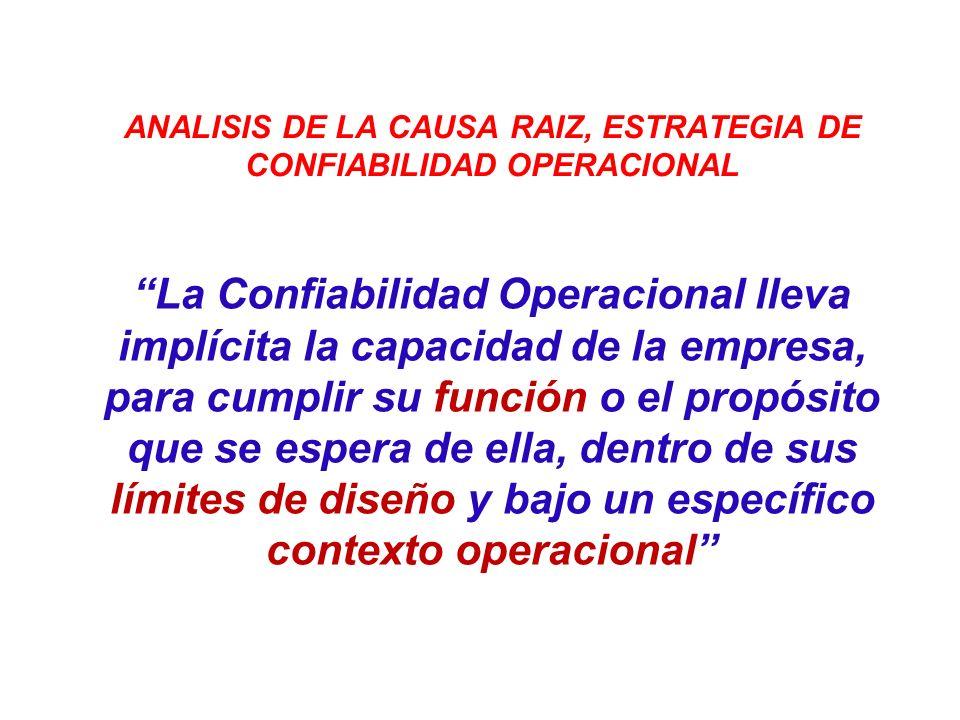 La Confiabilidad Operacional lleva implícita la capacidad de la empresa, para cumplir su función o el propósito que se espera de ella, dentro de sus l