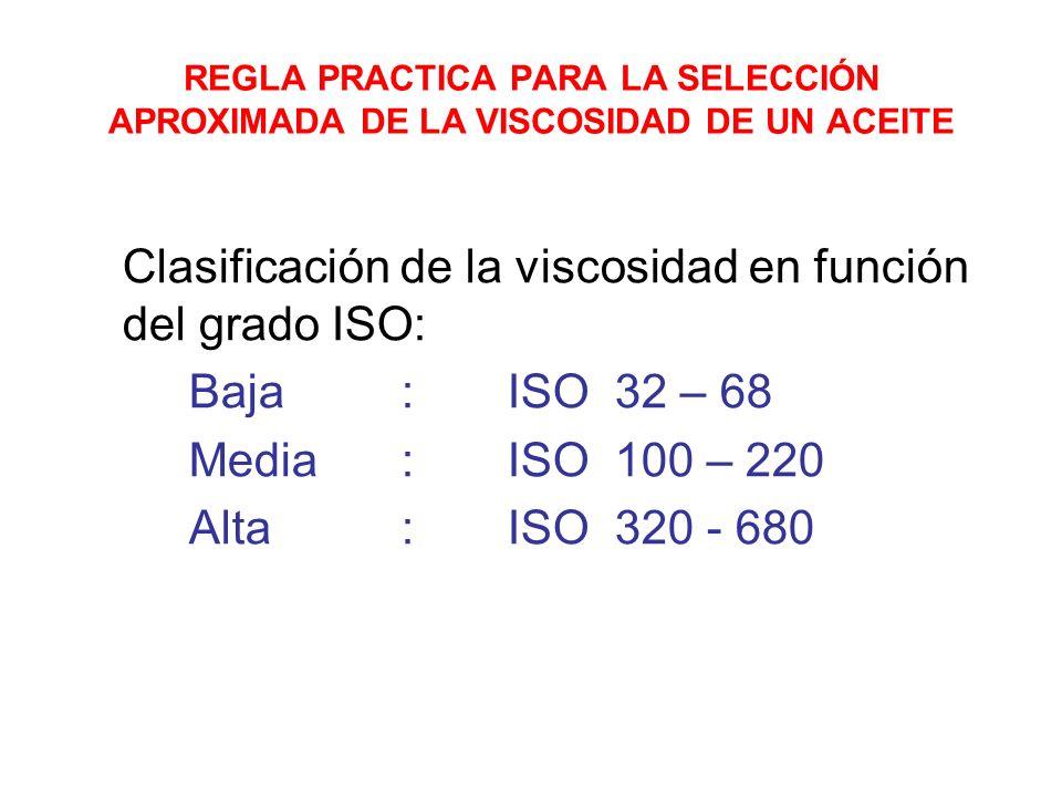 REGLA PRACTICA PARA LA SELECCIÓN APROXIMADA DE LA VISCOSIDAD DE UN ACEITE Clasificación de la viscosidad en función del grado ISO: Baja:ISO 32 – 68 Me