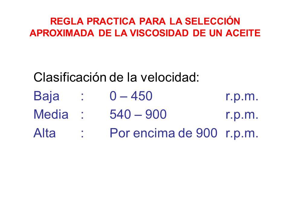 REGLA PRACTICA PARA LA SELECCIÓN APROXIMADA DE LA VISCOSIDAD DE UN ACEITE Clasificación de la velocidad: Baja:0 – 450 r.p.m. Media:540 – 900 r.p.m. Al