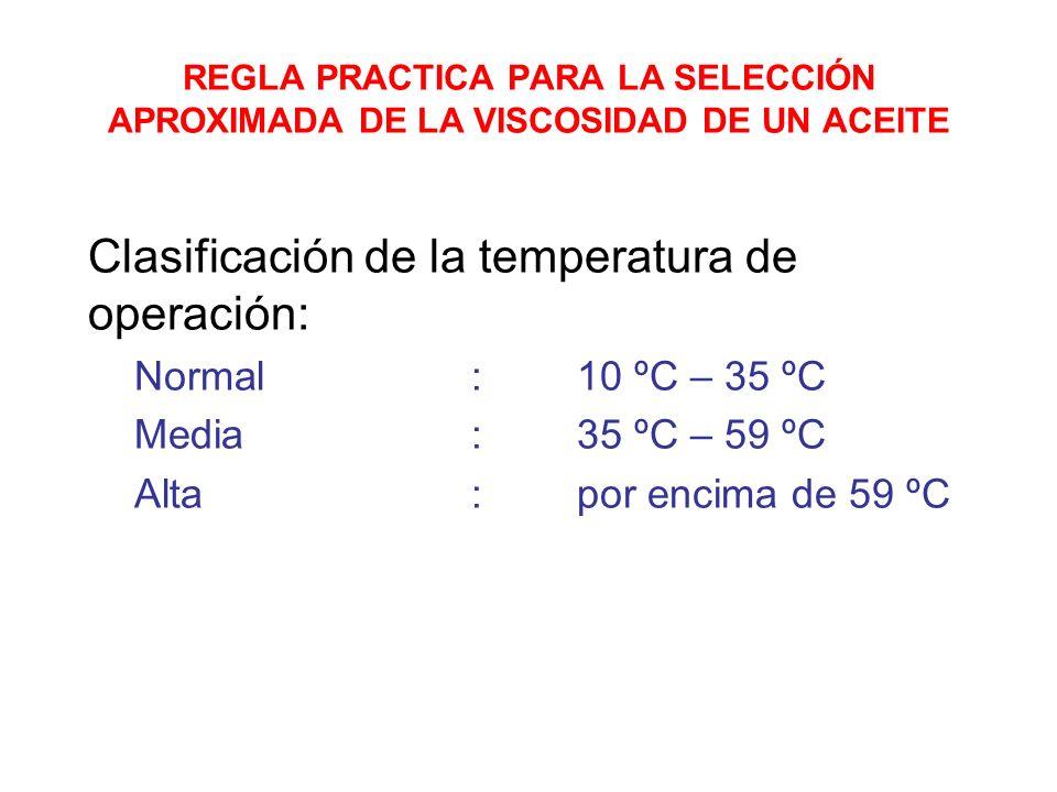 REGLA PRACTICA PARA LA SELECCIÓN APROXIMADA DE LA VISCOSIDAD DE UN ACEITE Clasificación de la temperatura de operación: Normal:10 ºC – 35 ºC Media:35