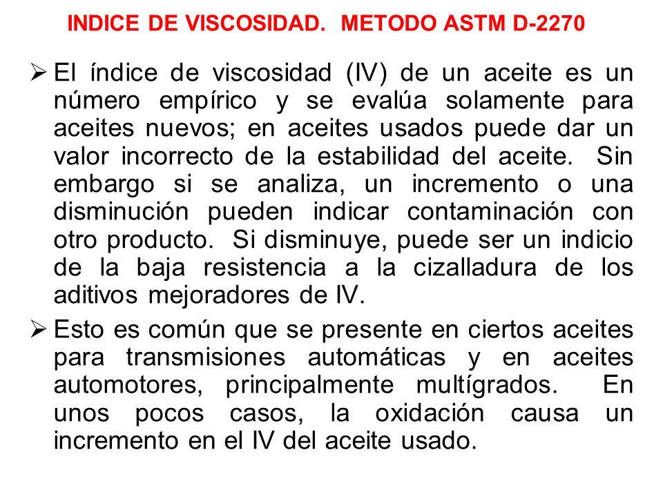 INDICE DE VISCOSIDAD. METODO ASTM D-2270 El índice de viscosidad (IV) de un aceite es un número empírico y se evalúa solamente para aceites nuevos; en