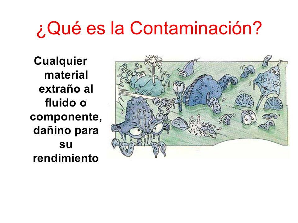 ¿Qué es la Contaminación? Cualquier material extraño al fluido o componente, dañino para su rendimiento