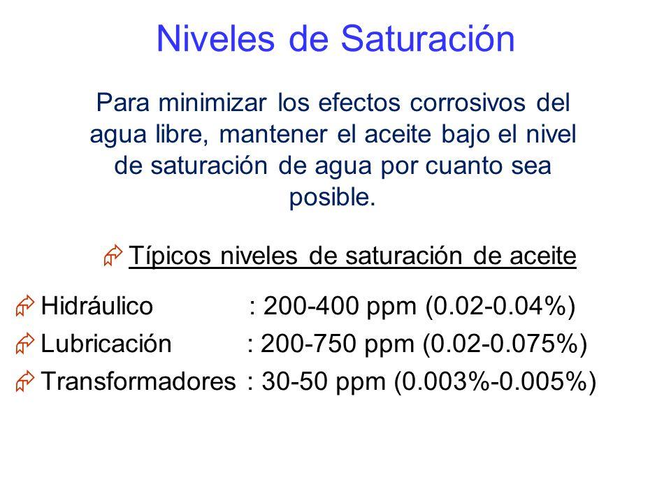 Para minimizar los efectos corrosivos del agua libre, mantener el aceite bajo el nivel de saturación de agua por cuanto sea posible. Típicos niveles d
