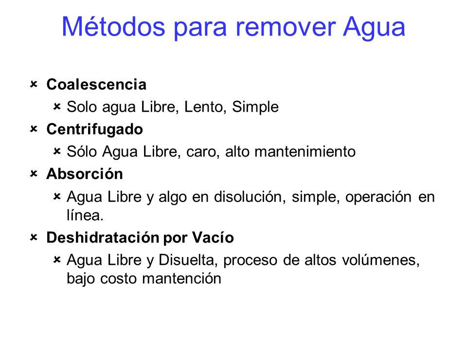 Métodos para remover Agua Coalescencia Solo agua Libre, Lento, Simple Centrifugado Sólo Agua Libre, caro, alto mantenimiento Absorción Agua Libre y al