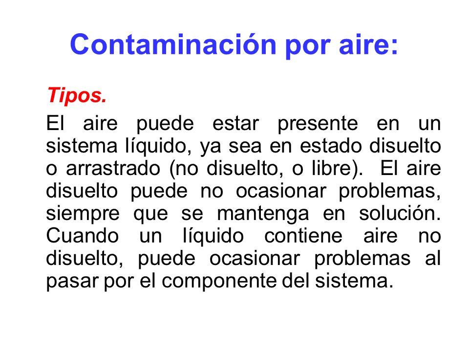 Contaminación por aire: Tipos. El aire puede estar presente en un sistema líquido, ya sea en estado disuelto o arrastrado (no disuelto, o libre). El a