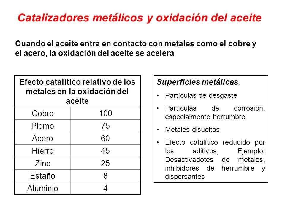 Catalizadores metálicos y oxidación del aceite Cuando el aceite entra en contacto con metales como el cobre y el acero, la oxidación del aceite se ace