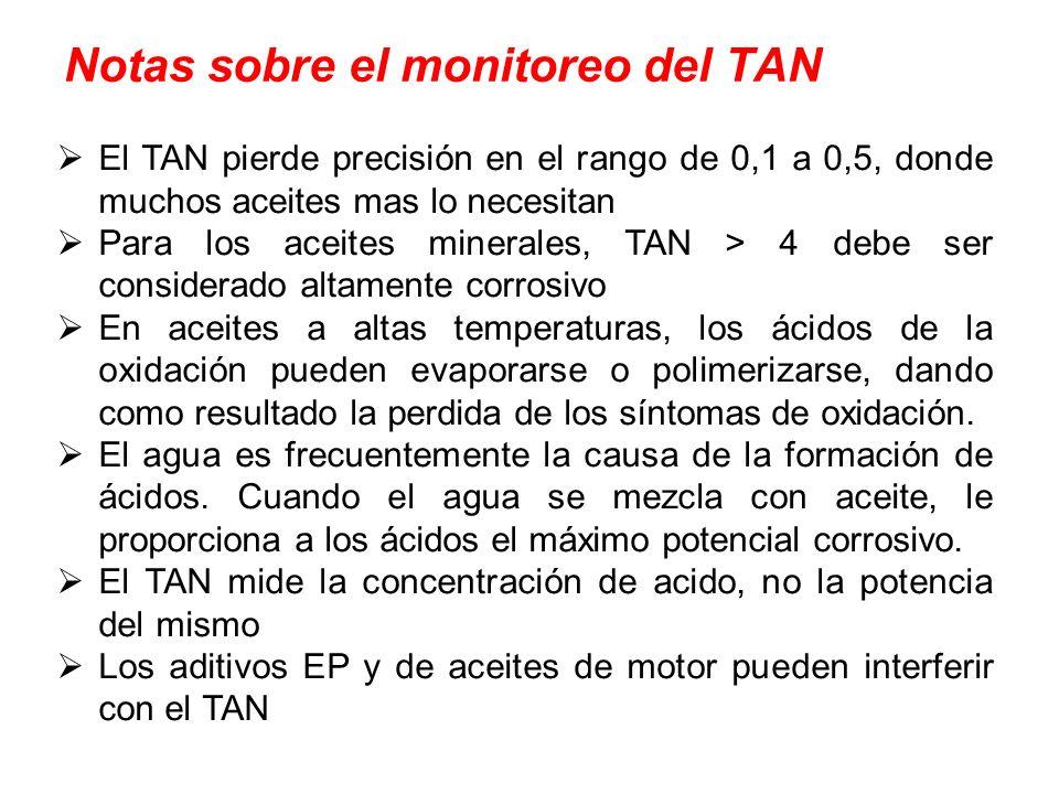 Notas sobre el monitoreo del TAN El TAN pierde precisión en el rango de 0,1 a 0,5, donde muchos aceites mas lo necesitan Para los aceites minerales, T