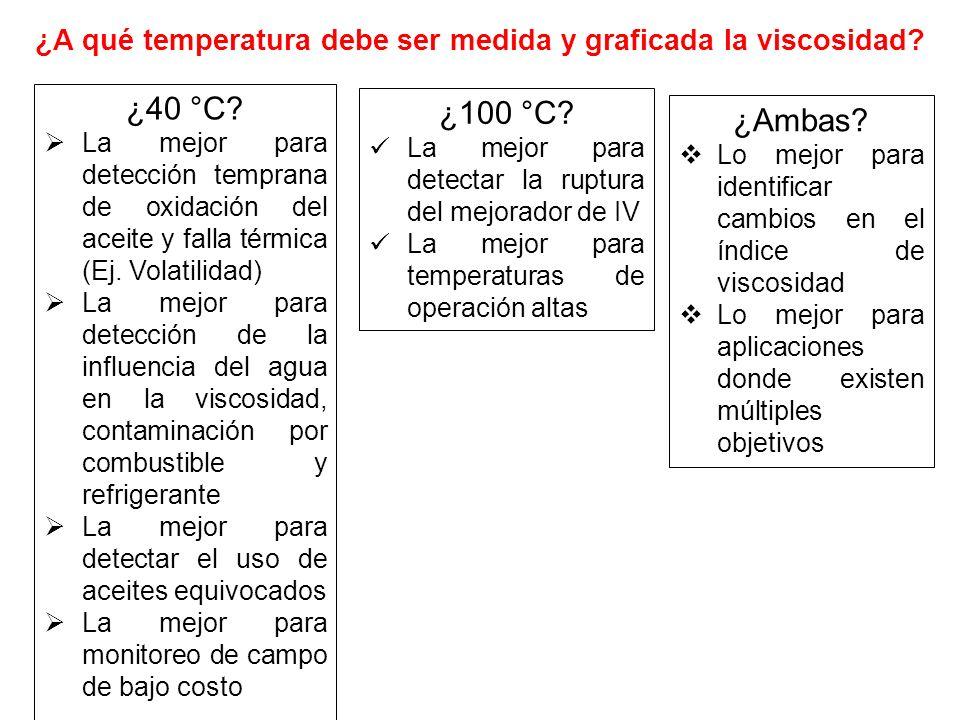 ¿A qué temperatura debe ser medida y graficada la viscosidad? ¿40 °C? La mejor para detección temprana de oxidación del aceite y falla térmica (Ej. Vo
