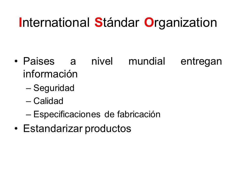 International Stándar Organization Paises a nivel mundial entregan información –Seguridad –Calidad –Especificaciones de fabricación Estandarizar produ