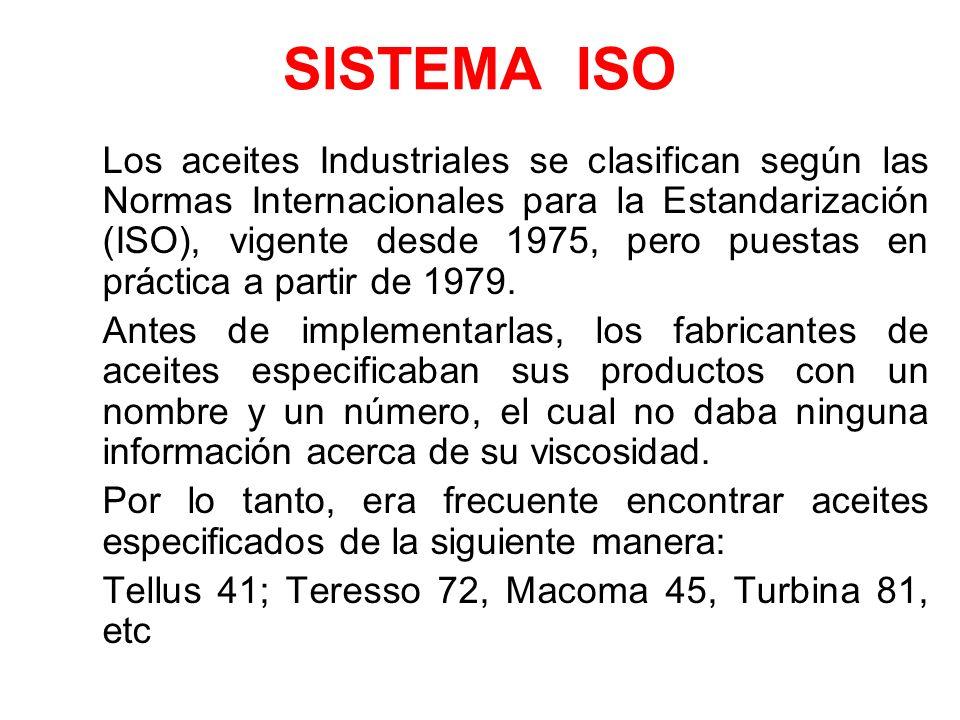 SISTEMA ISO Los aceites Industriales se clasifican según las Normas Internacionales para la Estandarización (ISO), vigente desde 1975, pero puestas en
