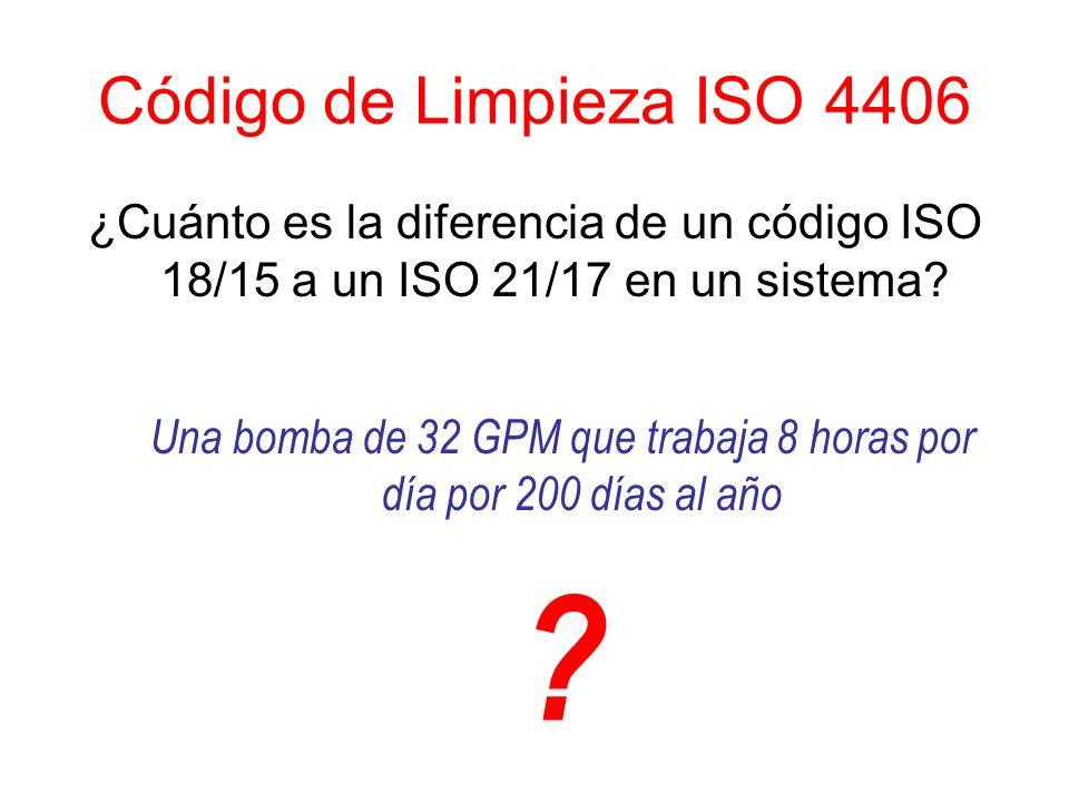 Código de Limpieza ISO 4406 ¿Cuánto es la diferencia de un código ISO 18/15 a un ISO 21/17 en un sistema? Una bomba de 32 GPM que trabaja 8 horas por