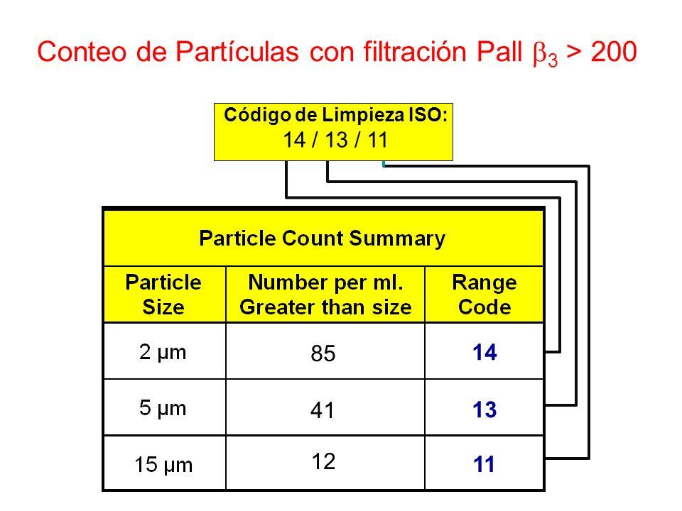 Conteo de Partículas con filtración Pall 3 > 200 14 13 11 Código de Limpieza ISO: 14 / 13 / 11 85 41 12