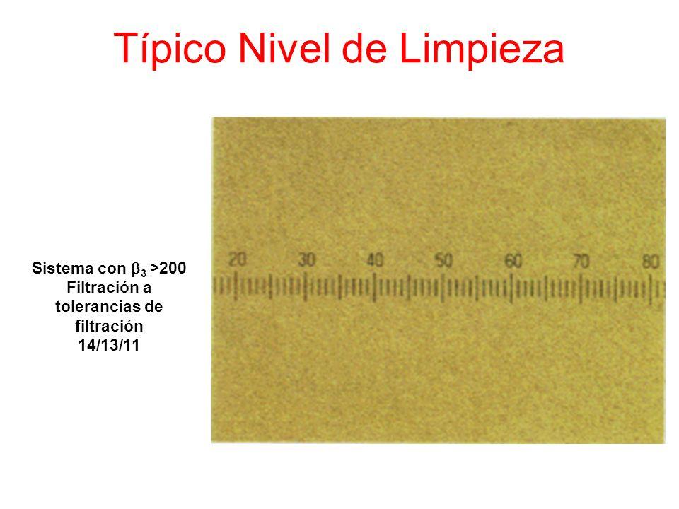 Típico Nivel de Limpieza Sistema con 3 >200 Filtración a tolerancias de filtración 14/13/11