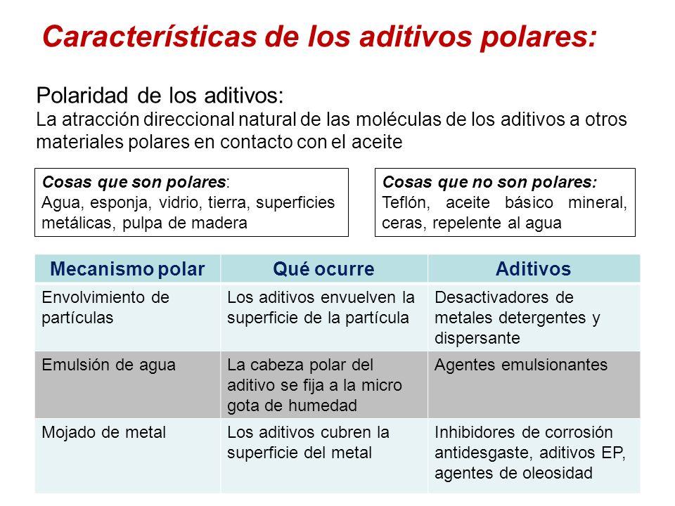 Características de los aditivos polares: Polaridad de los aditivos: La atracción direccional natural de las moléculas de los aditivos a otros material