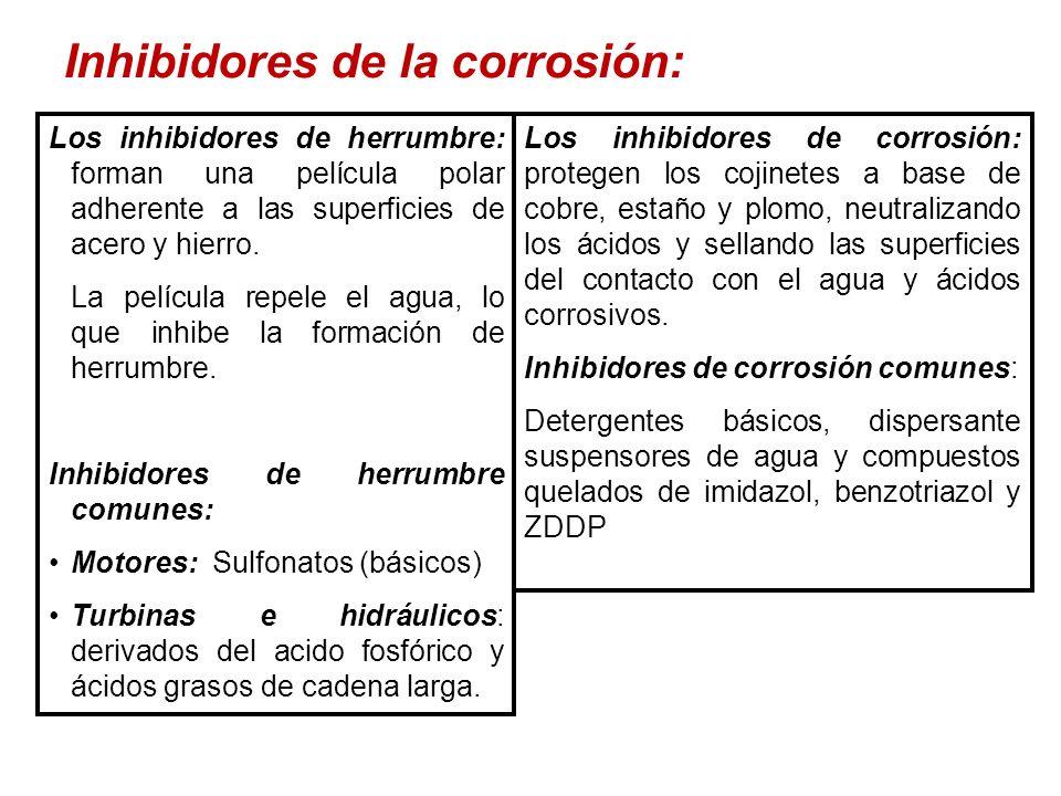 Inhibidores de la corrosión: Los inhibidores de herrumbre: forman una película polar adherente a las superficies de acero y hierro. La película repele