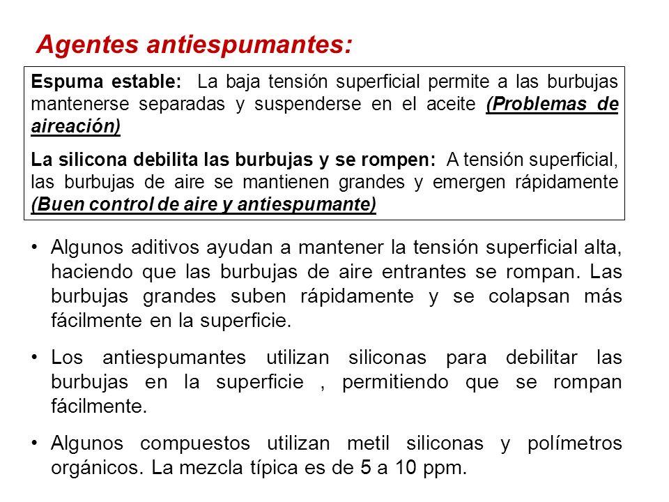 Agentes antiespumantes: Espuma estable: La baja tensión superficial permite a las burbujas mantenerse separadas y suspenderse en el aceite (Problemas