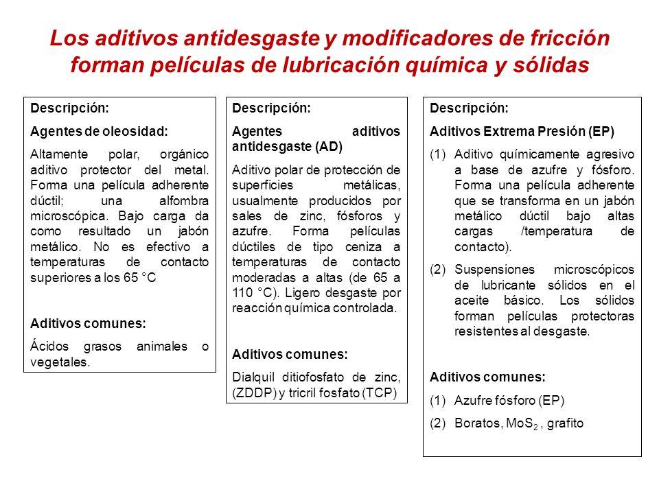 Los aditivos antidesgaste y modificadores de fricción forman películas de lubricación química y sólidas Descripción: Agentes de oleosidad: Altamente p