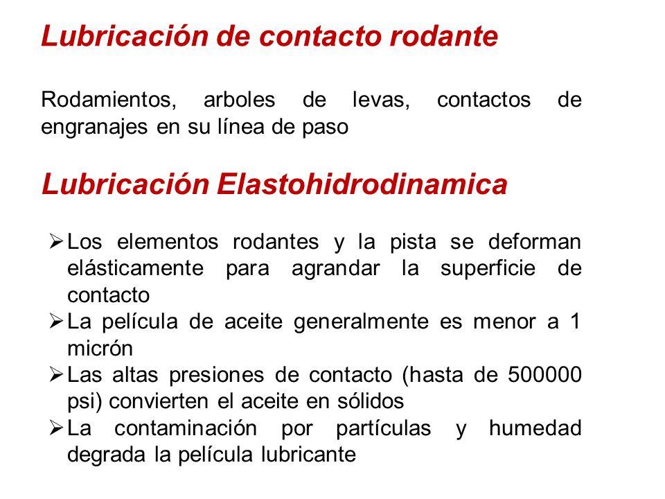 Lubricación de contacto rodante Rodamientos, arboles de levas, contactos de engranajes en su línea de paso Lubricación Elastohidrodinamica Los element