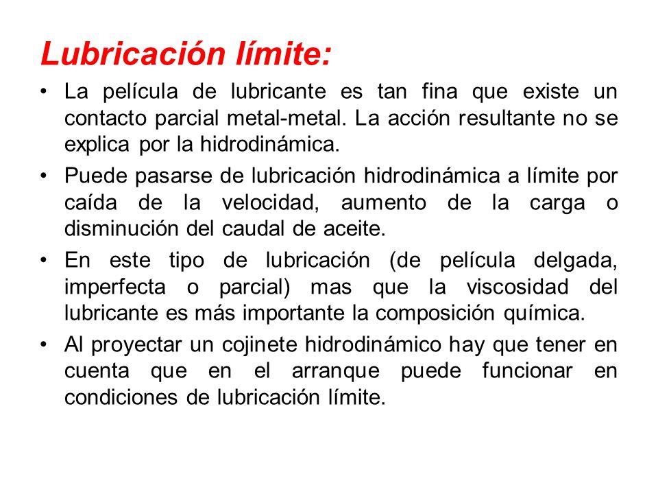 Lubricación límite: La película de lubricante es tan fina que existe un contacto parcial metal-metal. La acción resultante no se explica por la hidrod