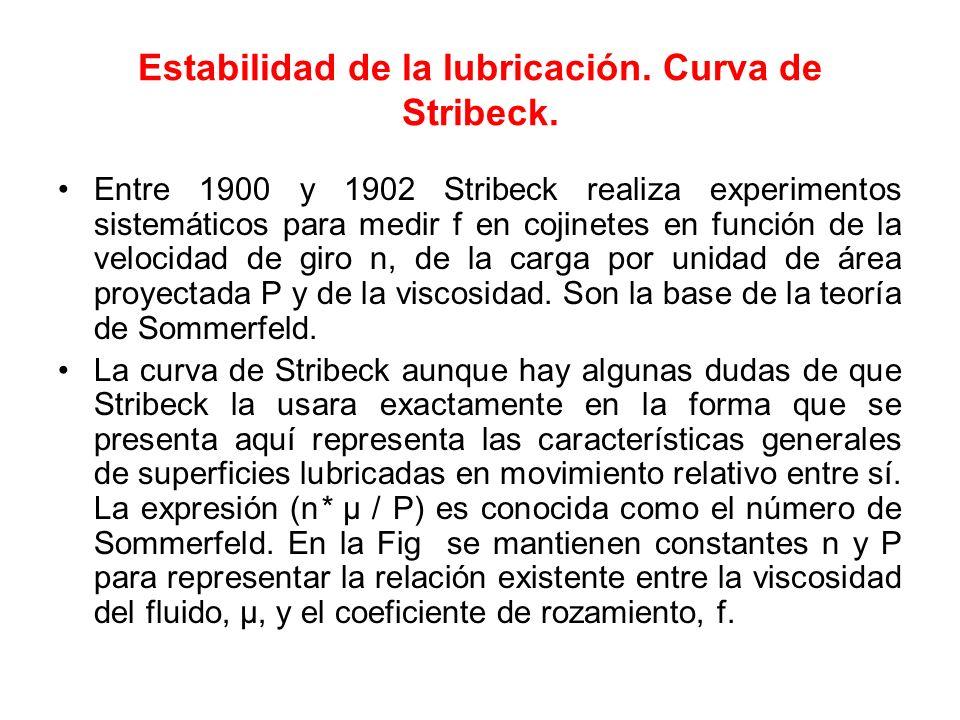 Estabilidad de la lubricación. Curva de Stribeck. Entre 1900 y 1902 Stribeck realiza experimentos sistemáticos para medir f en cojinetes en función de