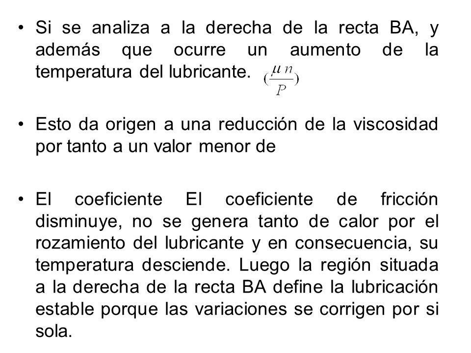 Si se analiza a la derecha de la recta BA, y además que ocurre un aumento de la temperatura del lubricante. Esto da origen a una reducción de la visco