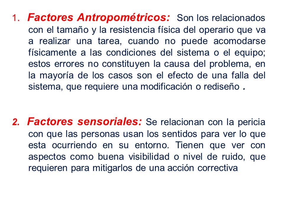 1. Factores Antropométricos: Son los relacionados con el tamaño y la resistencia física del operario que va a realizar una tarea, cuando no puede acom