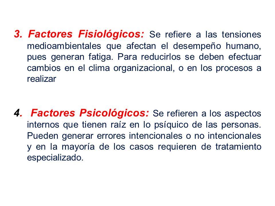 3. Factores Fisiológicos: Se refiere a las tensiones medioambientales que afectan el desempeño humano, pues generan fatiga. Para reducirlos se deben e