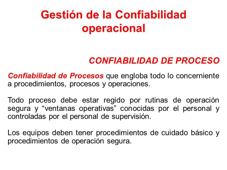 Gestión de la Confiabilidad operacional CONFIABILIDAD DE PROCESO Confiabilidad de Procesos que engloba todo lo concerniente a procedimientos, procesos