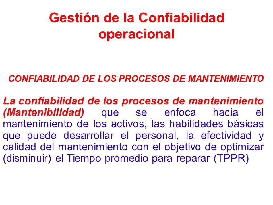 Gestión de la Confiabilidad operacional CONFIABILIDAD DE LOS PROCESOS DE MANTENIMIENTO La confiabilidad de los procesos de mantenimiento (Mantenibilid