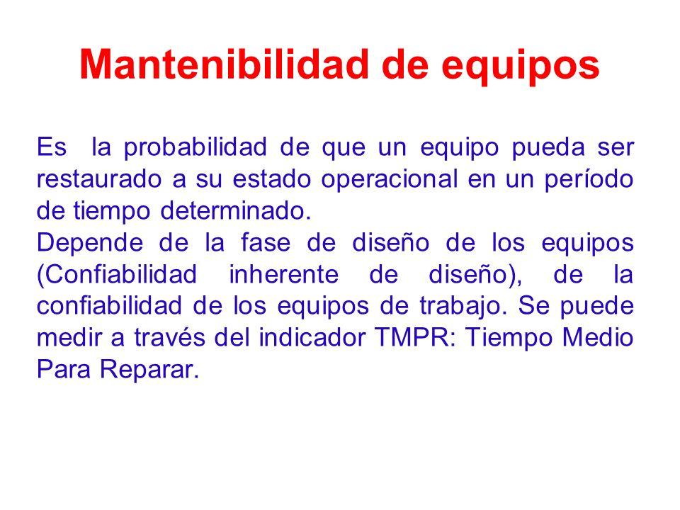 Mantenibilidad de equipos Es la probabilidad de que un equipo pueda ser restaurado a su estado operacional en un período de tiempo determinado. Depend
