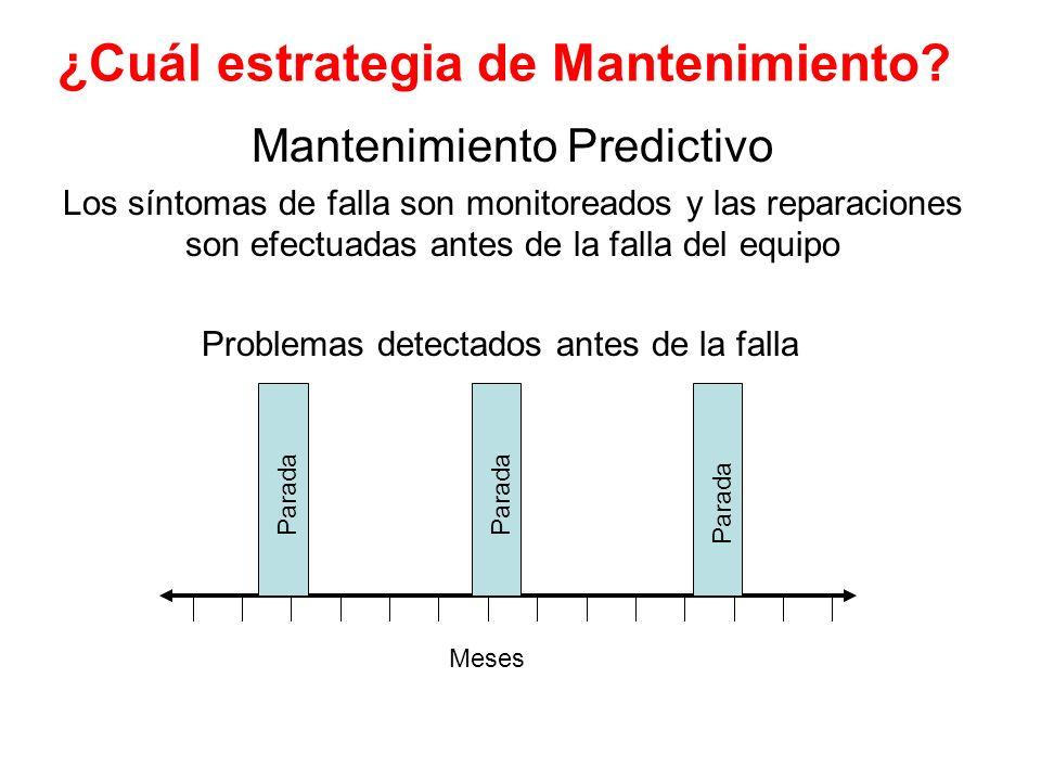 ¿Cuál estrategia de Mantenimiento? Mantenimiento Predictivo Los síntomas de falla son monitoreados y las reparaciones son efectuadas antes de la falla