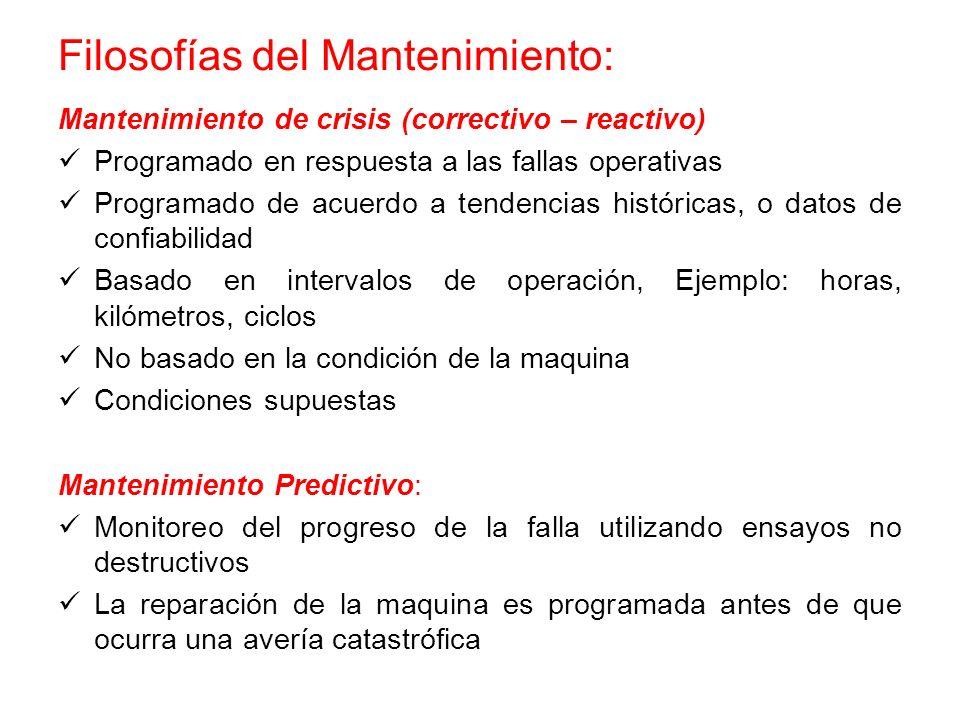 Filosofías del Mantenimiento: Mantenimiento de crisis (correctivo – reactivo) Programado en respuesta a las fallas operativas Programado de acuerdo a