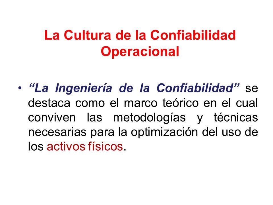 La Cultura de la Confiabilidad Operacional La Ingeniería de la Confiabilidad se destaca como el marco teórico en el cual conviven las metodologías y t