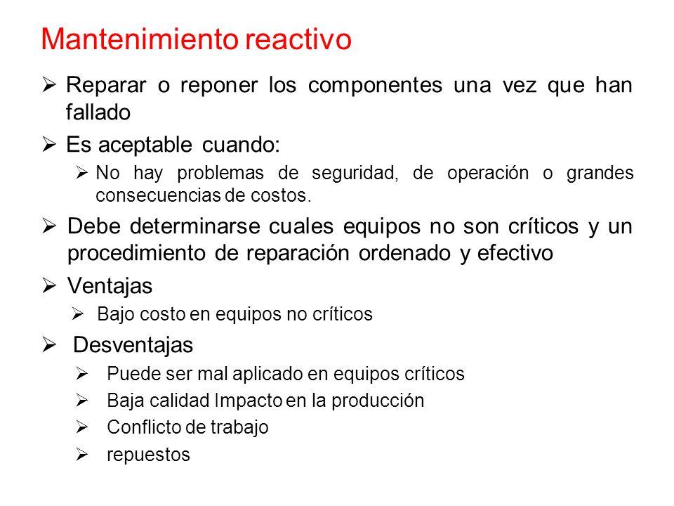 Mantenimiento reactivo Reparar o reponer los componentes una vez que han fallado Es aceptable cuando: No hay problemas de seguridad, de operación o gr