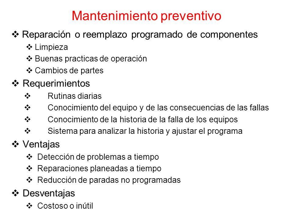 Mantenimiento preventivo Reparación o reemplazo programado de componentes Limpieza Buenas practicas de operación Cambios de partes Requerimientos Ruti