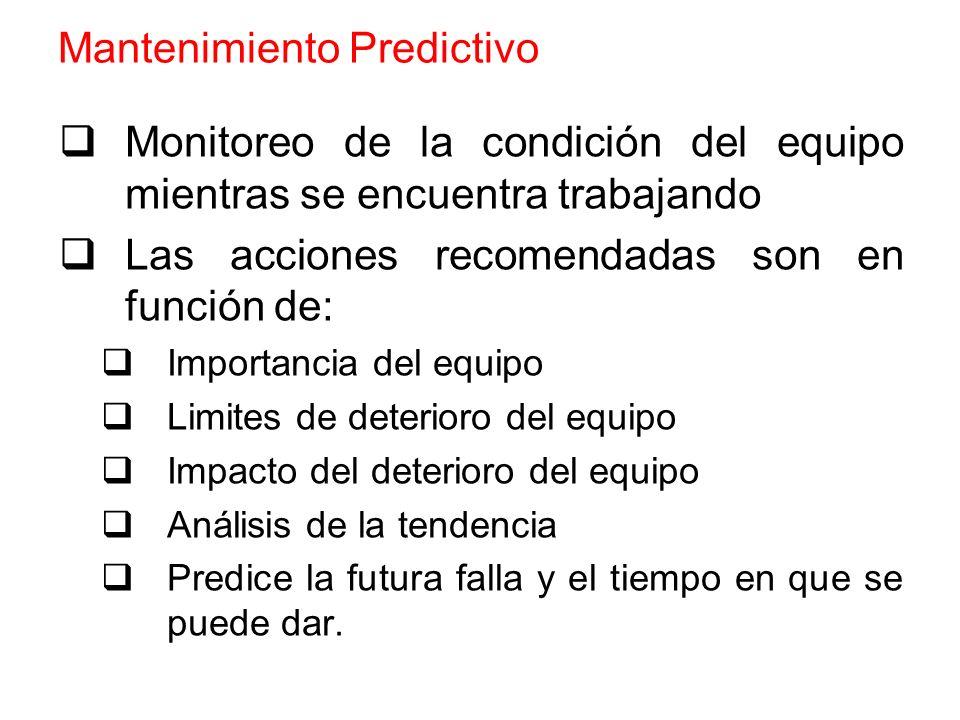 Mantenimiento Predictivo Monitoreo de la condición del equipo mientras se encuentra trabajando Las acciones recomendadas son en función de: Importanci