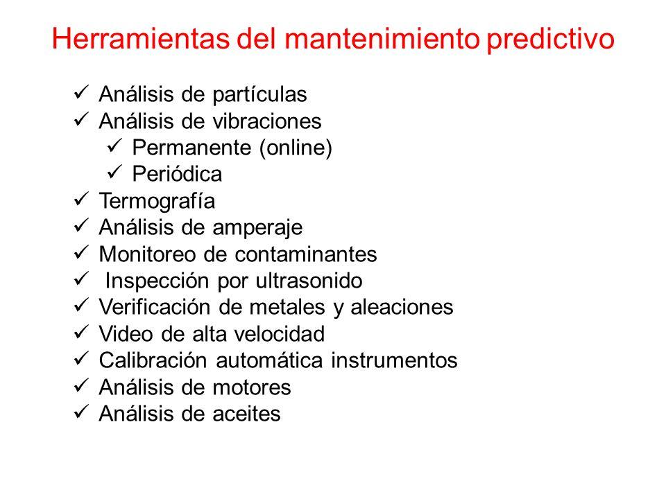 Herramientas del mantenimiento predictivo Análisis de partículas Análisis de vibraciones Permanente (online) Periódica Termografía Análisis de amperaj