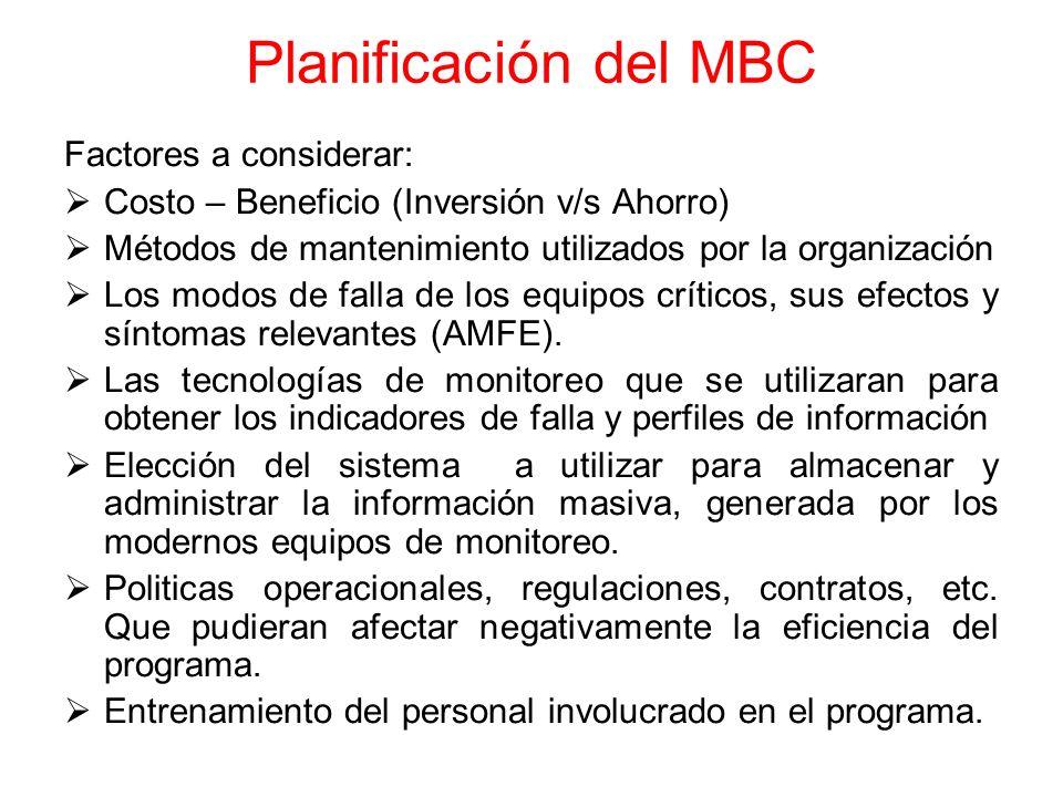 Planificación del MBC Factores a considerar: Costo – Beneficio (Inversión v/s Ahorro) Métodos de mantenimiento utilizados por la organización Los modo