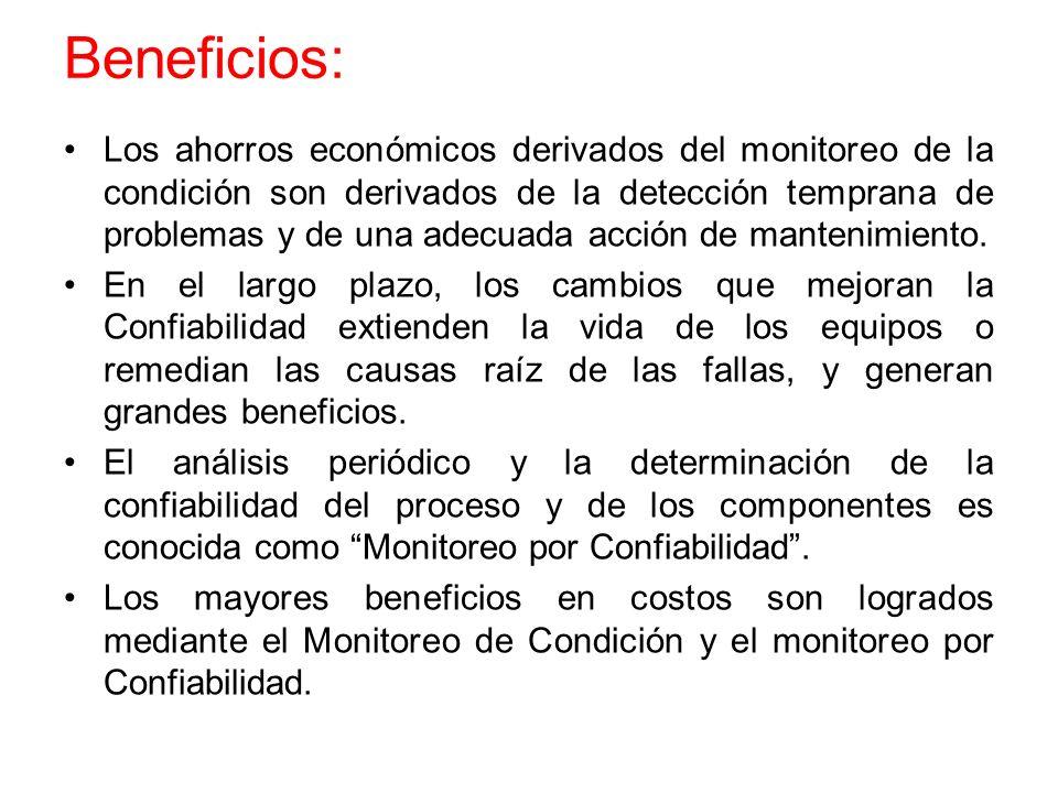 Beneficios: Los ahorros económicos derivados del monitoreo de la condición son derivados de la detección temprana de problemas y de una adecuada acció