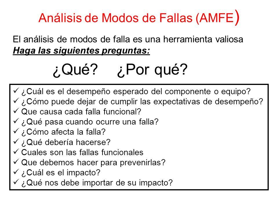 Análisis de Modos de Fallas (AMFE ) El análisis de modos de falla es una herramienta valiosa Haga las siguientes preguntas: ¿Cuál es el desempeño espe