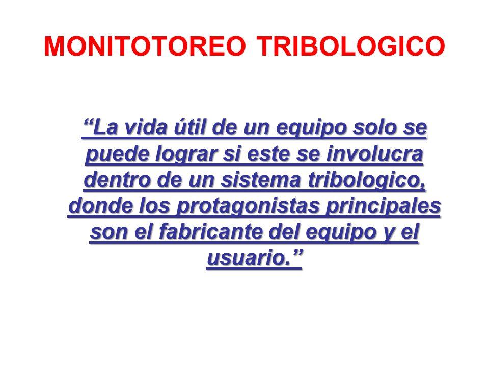 MONITOTOREO TRIBOLOGICO La vida útil de un equipo solo se puede lograr si este se involucra dentro de un sistema tribologico, donde los protagonistas