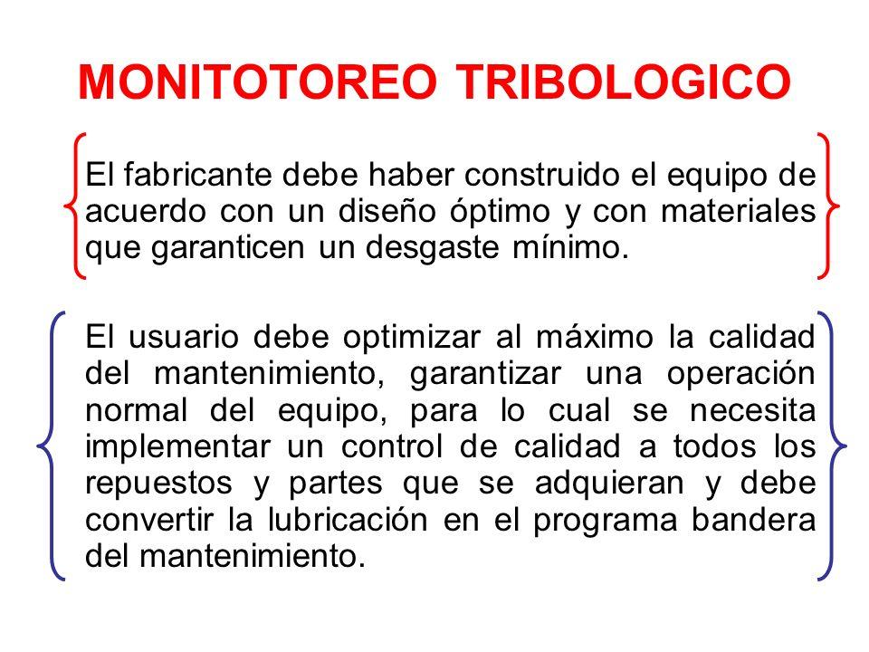 MONITOTOREO TRIBOLOGICO El fabricante debe haber construido el equipo de acuerdo con un diseño óptimo y con materiales que garanticen un desgaste míni