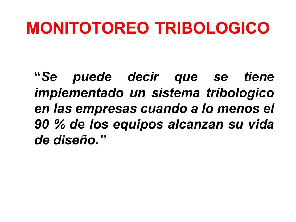 MONITOTOREO TRIBOLOGICO Se puede decir que se tiene implementado un sistema tribologico en las empresas cuando a lo menos el 90 % de los equipos alcan
